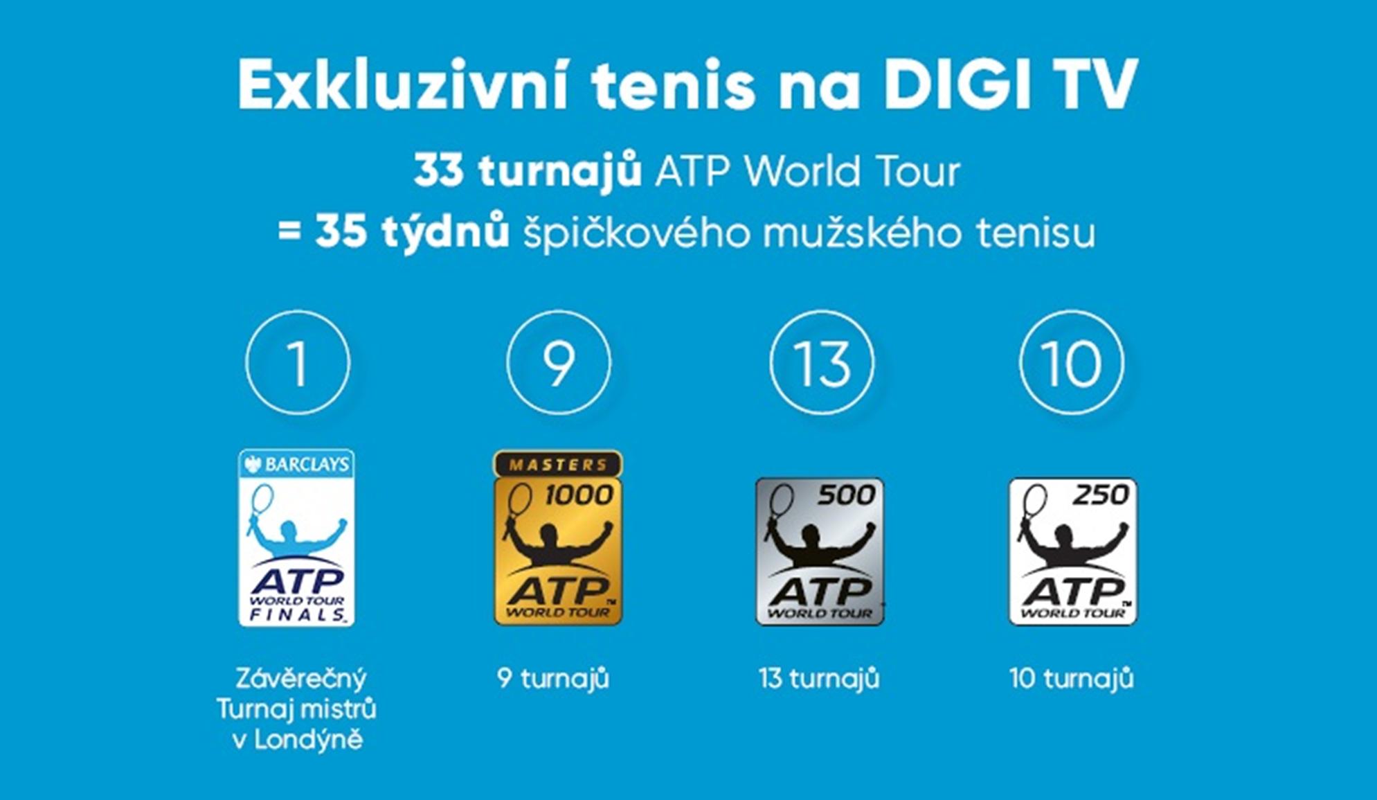 7c884dc449d Tenisové turnaje ATP od roku 2017 na stanicích DIGI Sport